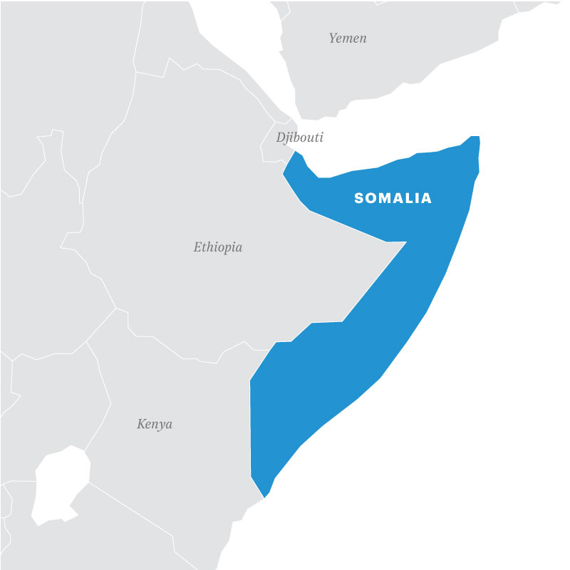 Somalia - Relief International